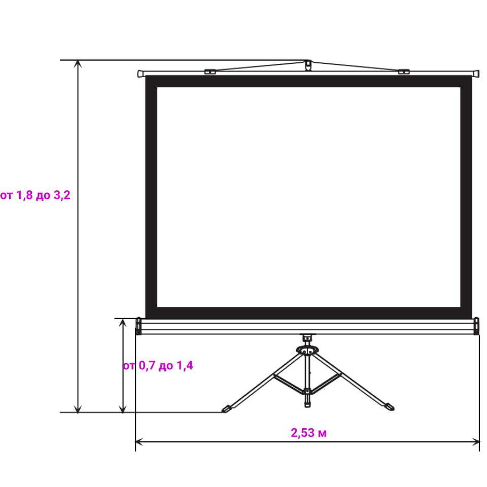 Экран 2,4 х 1,8 м